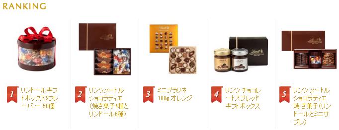 ギフトチョコレートギフト用チョコレート-リンツ-オンラインショップ
