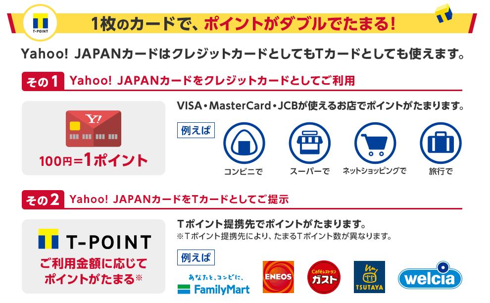 YJクレジットカードがお得な理由